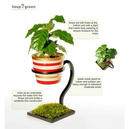 10 Awesome Gadgets To Reuse Water