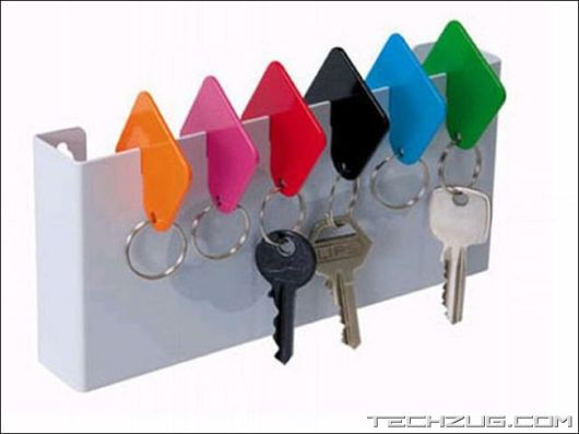 unique_key_holders